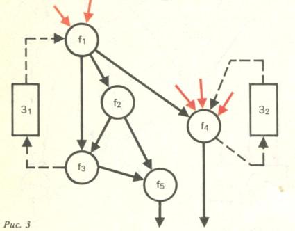 Логические схемы или схемы с
