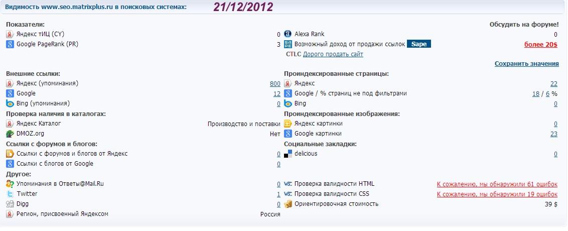 Программа для прогона сайта по каталогам allsubmitter